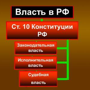 Органы власти Качканара
